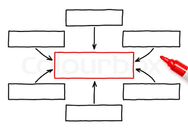 Empty Flow Chart With Red Marker On Stock Image Colourbox