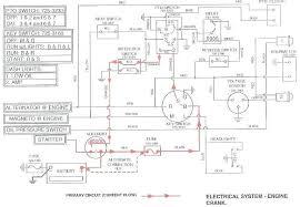 3240 cub cadet wiring diagram cub cat wiring diagram wiring diagram 3240 cub cadet wiring diagram cub cat zero turn wiring diagram wiring diagram cub cat ignition