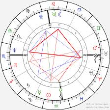 Toni Servillo Birth Chart Horoscope Date Of Birth Astro