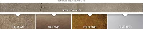 floor paint colorsConcrete Paint Sealers and Stains like Garage Floor Paint at