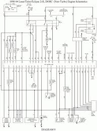 mitsubishi eclipse wiring harness diagram wiring diagram libraries wiring harness diagram for 2001 eclipse wiring library2001 eclipse gt wiring diagram trusted wiring diagrams