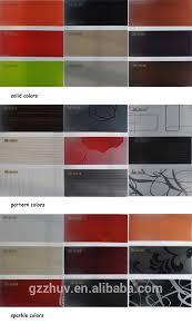 gloss laminate sheet high gloss acrylic laminate sheet acrylic sheet for kithen cabinet