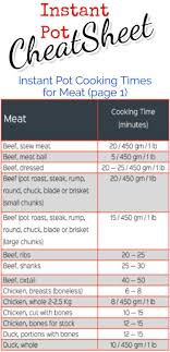 Instant Pot Cooking Times Free Cheat Sheets Instant Pot