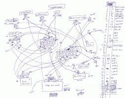 rb25 wiring diagram basic images 61842 linkinx com rb25 wiring diagram basic images