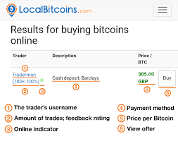 If you want to use an atm, then you must spend time traveling to an atm. Buying Your First Bitcoins Localbitcoins