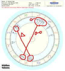 Johnny Cash Birth Chart