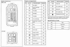 2002 mitsubishi eclipse fuse diagram wiring diagram for light switch \u2022 Mitsubishi Endeavor Fuse Box Diagram 2000 mitsubishi eclipse fuse box diagram best of 2002 mitsubishi rh amandangohoreavey com 2002 mitsubishi eclipse fuse panel 2002 mitsubishi eclipse fuse