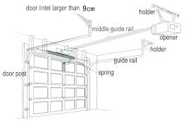 garage door spring safety cable garage door safety cable install garage door springs installing garage door