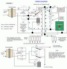 rv electrical wiring diagram wiring diagram wiring diagram rv electrical pedestal home diagrams