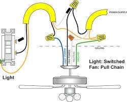 installing a ceiling fan with light ceiling fan switch wiring wiring a ceiling fan with 4 wires installing a ceiling fan with light wiring diagrams for lights with fans and one switch read installing a ceiling fan