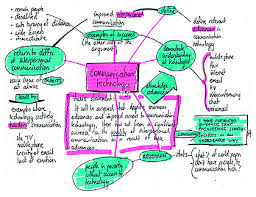 Essay Map Example Help With Writing A Permission Letter To Local Council Netmums
