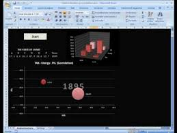 Excel Chart Animation Tool Excel Animated Chart Youtube