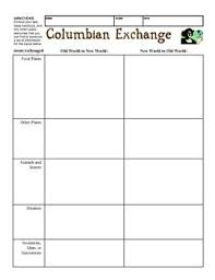 The Columbian Exchange A Power Point Lesson The Worksheet