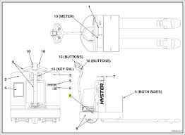 mitsubishi forklift ignition wiring diagram information of wiring Caterpillar Forklift Ignition Wiring Diagram hyster ignition wiring diagram wiring data u2022 rh mazola co 2013 mitsubishi outlander wiring diagrams mitsubishi fuso wiring diagram
