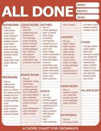 The Ultimate Household Chore List Home Cleaning Solutions