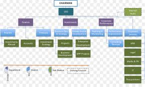 Consulting Company Org Chart Business Background