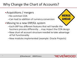 Best Practices When Your Chart Of Accounts Is Changing