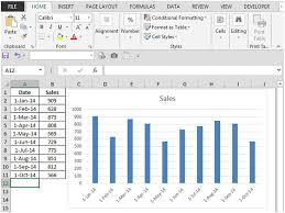 Duplicate Chart Excel Copying A Series From One Chart To Another In Microsoft Excel