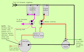16electrics Light Wiring Diagram at How To Wire Plinth Lights Diagram