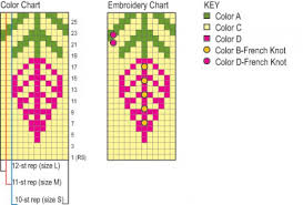 Embroidery Chart Embroidery Chart