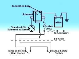 awesome starter solenoid wiring diagram and starter solenoid wiring diagram edit electrical connection 74 2000 image · fresh
