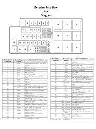 40 2007 dodge charger fuse box diagram qa7n diagrams alimb us 2007 dodge charger fuse box diagram 2014 dodge ram 1500 fuse box diagram awesome 2011 dodge