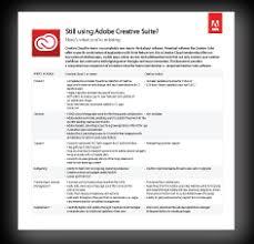Adobe Creative Suite Comparison Chart Adobe Creative Cloud Ccb Technology
