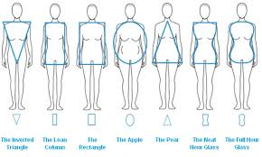 Female Body Types Chart Golden Rules Of Dressing For All Body Shapes Vanessa Nicole G