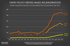 Bills Passed By Congress Per Year The First Step Act Congresss Criminal Justice Reform Bill