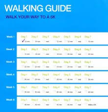 How Much To Walk To Lose Weight Chart Proper How Much Walk To Lose Weight Chart Best Solutions Of