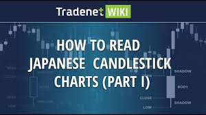 Japanese Candlestick Charting Techniques Youtube How To Read Japanese Candlestick Charts Part I