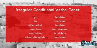 Master The Spanish Conditional Tense I Will Teach You A