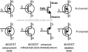 Mosfet Testing Circuit