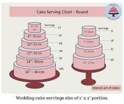 Wedding Cake Size Chart Cake Serving Chart Guide Popular Tier Combinations Veena