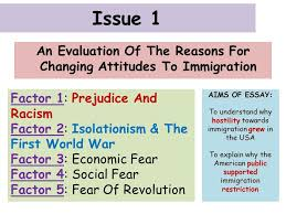 issue an evaluation of the reasons for changing attitudes to  1 issue