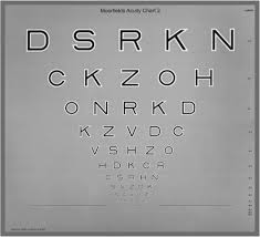 Cardiff Visual Acuity Chart Moorfield Acuity Chart Margate Pa Vision Cardiff Acuity
