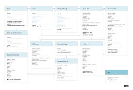 Doctor Applications Ux Case Study App For Booking Doctors Ux Collective