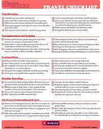Checklist General Travel Tips