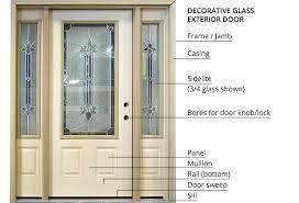 exterior door home remodeling terms