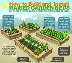 Small Picture Raised Bed Vegetable Garden Ideas Raised Bed Vegetable Garden
