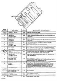 acura tl fuse box diagram wiring diagrams online