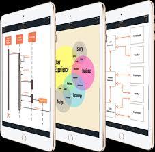 Ipad Whiteboard App Lucidchart