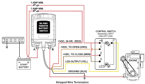 captivating pljx wiring diagram images best image wire kinkajo us falts57c-05t-120-a wiring at Camstat Wiring Diagram