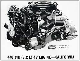 the mopar chrysler dodge plymouth b series v8 engines 350 1977 440 v8 engine