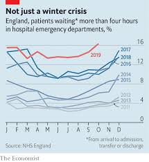 Body Temperature Chart Nhs The Tories Want To Be The Party Of The Nhs Will Voters Buy