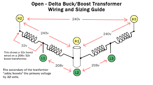 milnor article how do i size and wire a buck boost transformer