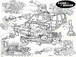 land rover 110 v8 wiring diagram images 1986 land rover 90 wiring diagram wiring diagrams schematics ideas