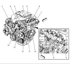 v6 engine diagram engine diagram v6 engine diagram