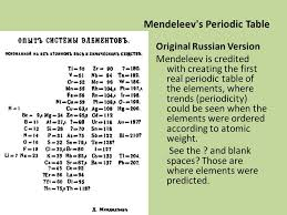 Coloring the Periodic Table Families. Mendeleev's Periodic Table ...