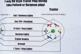 trailer 4 way wiring diagram carlplant 5 wire trailer wiring at 4 Way Wiring Diagram For Trailer Lights